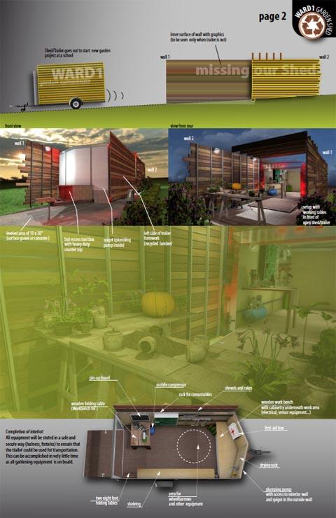 ward1-community-garden-2k.jpg